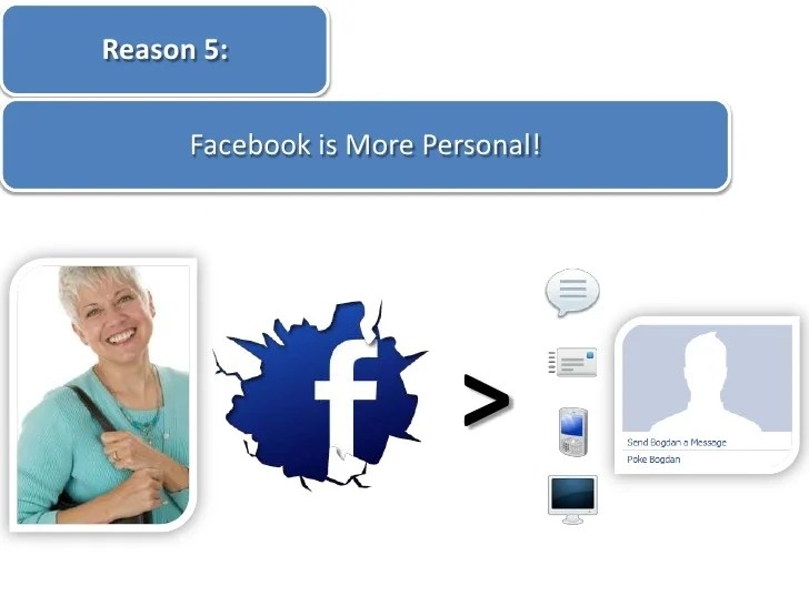 Reason 5 Facebook Is More