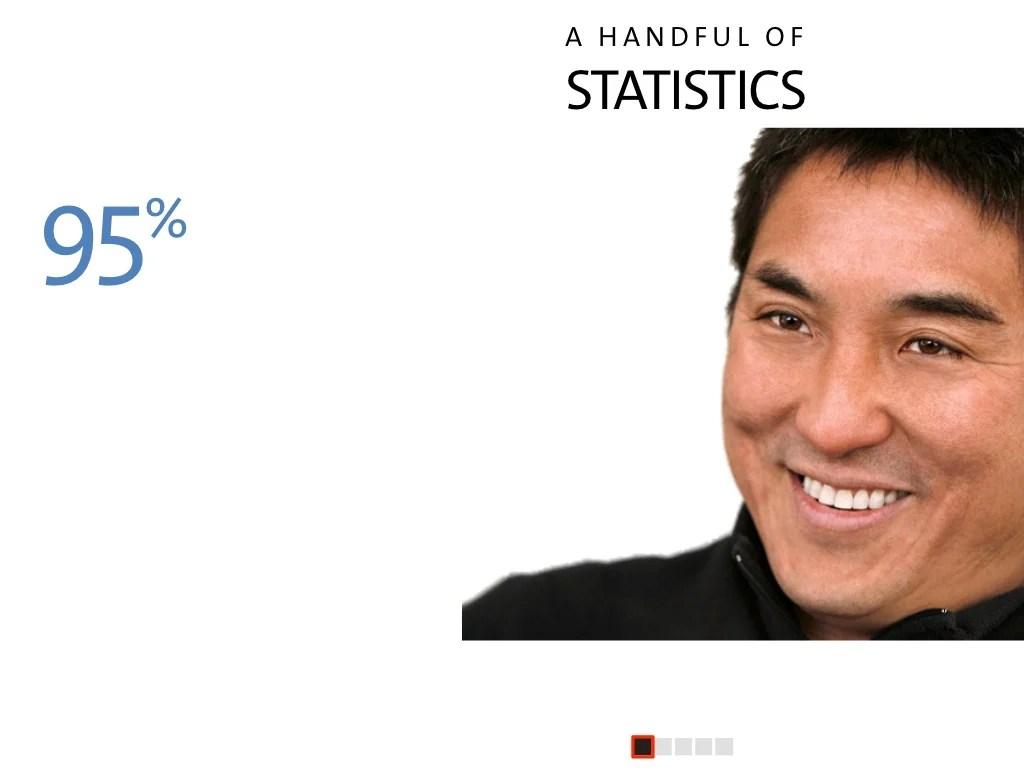 A Handful Of Statistics 95