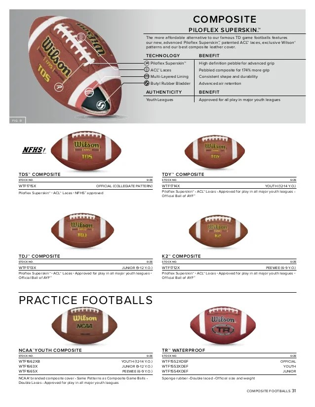 Customized ball also wilson workbook rh slideshare