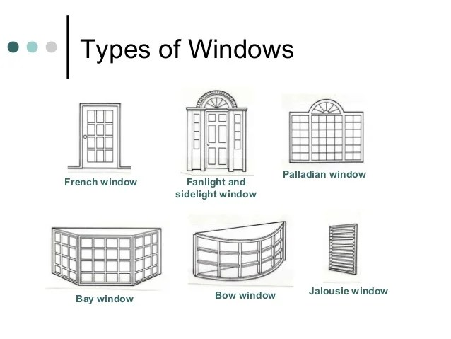 Types Of Window Latches