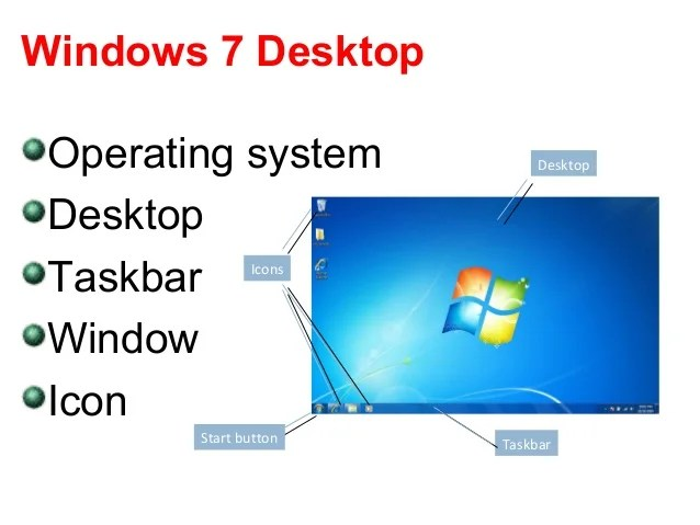 All One Windows 7 Cd Label