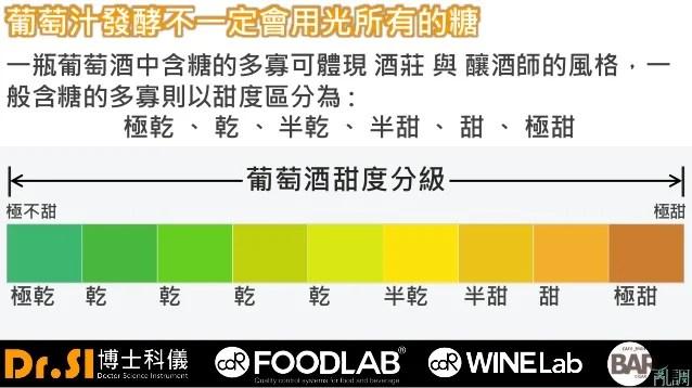 葡萄酒的化學指標 多酚、發酵監控、陳年、儲存