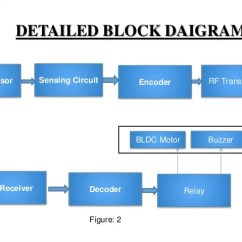 Block Diagram Of Wireless Power Transmission Zoning Interior Design Gas Leakage Detector With Device Control