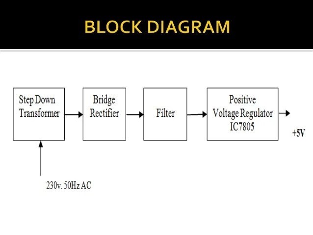 digital comparator block diagram