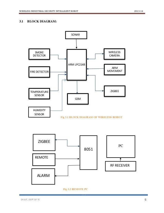 related with altronix relay wiring diagram