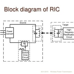 Block Diagram Of Wireless Power Transmission 4 Channel Amp Wiring 15