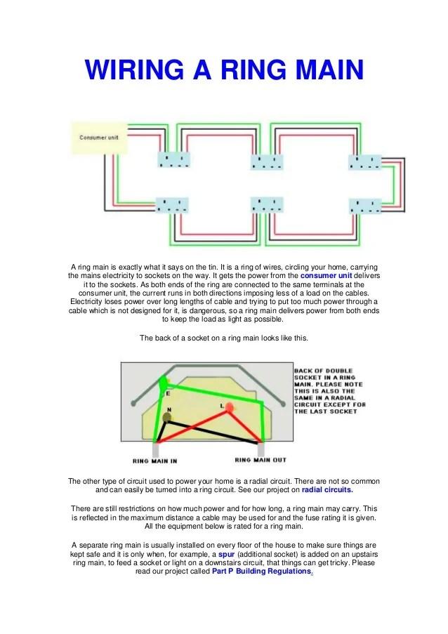 kitchen ring main wiring diagram  spx pumps wiring diagrams
