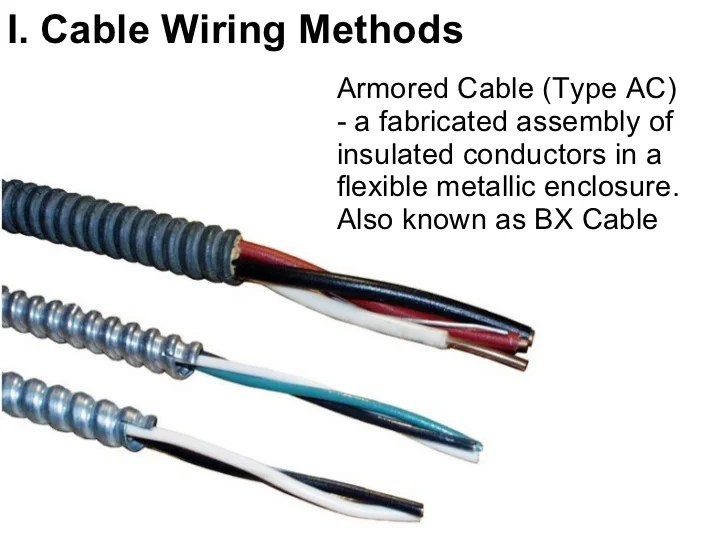 House Wiring Armored Cable