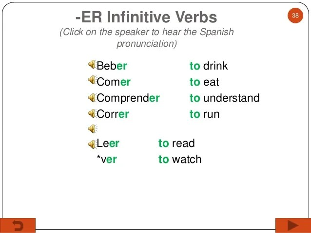 er infinitive verbs also wk spanish  regular present tense verb conjugation rh slideshare