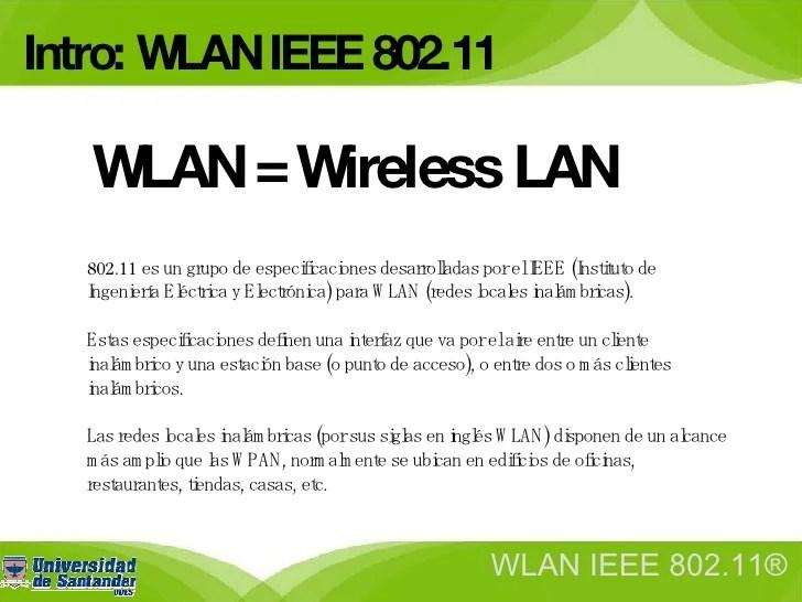 Standards 80211 Wireless Ieee