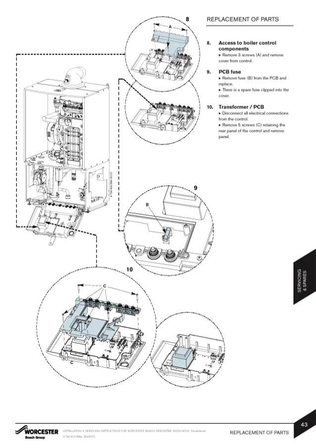 Four Bosch Gourmet Mode Demploi