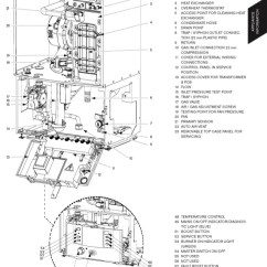 Worcester Bosch 24i System Boiler Wiring Diagram Johnson Outboard Year Model Identification Greenstar 40 Cdi Conventional Installation-and-servicing-…
