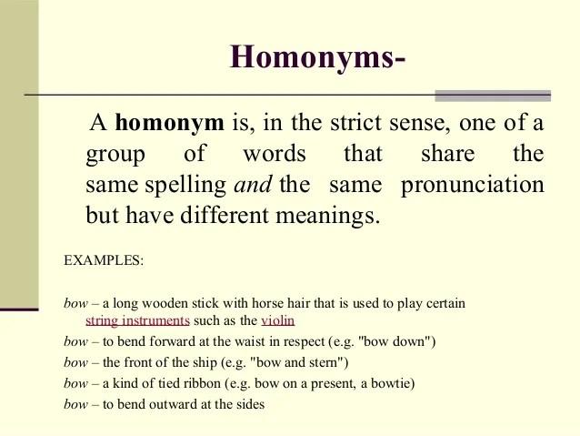 Word Formation Communication Skill