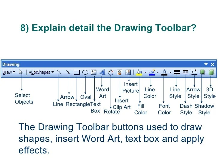 Drawing Word Microsoft Toolbar 2010