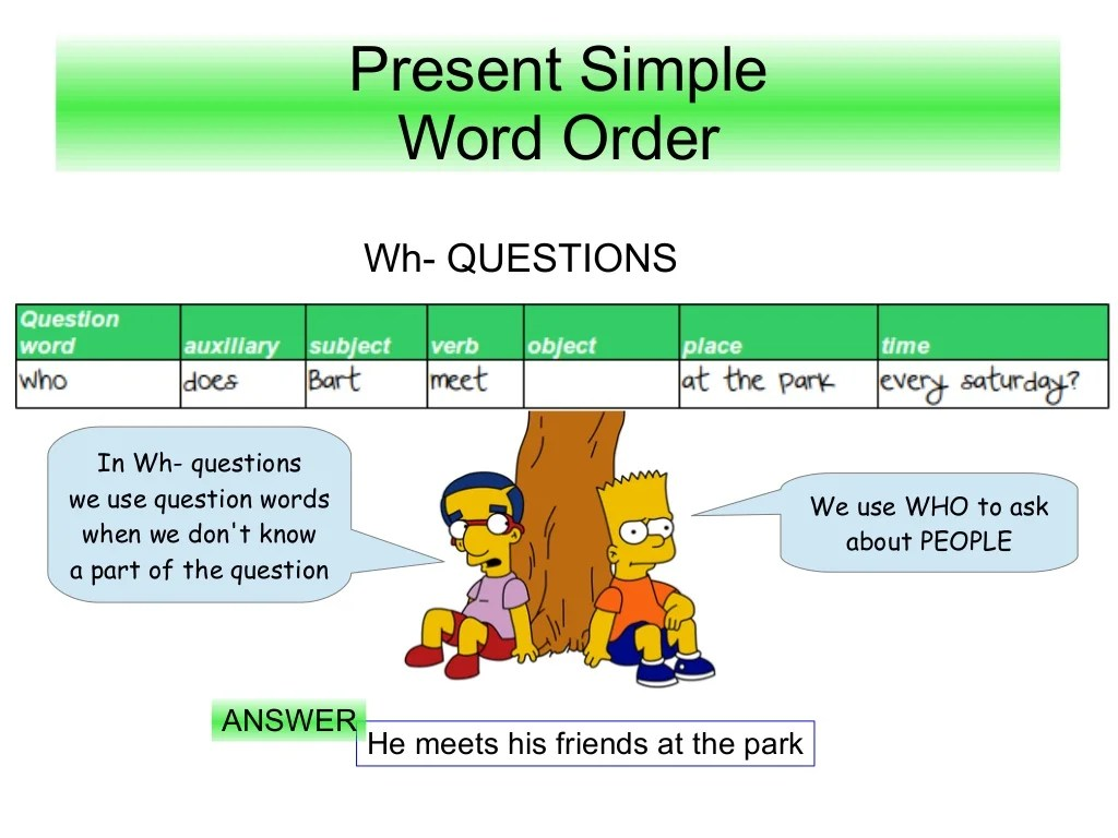 Word Order Present Simple