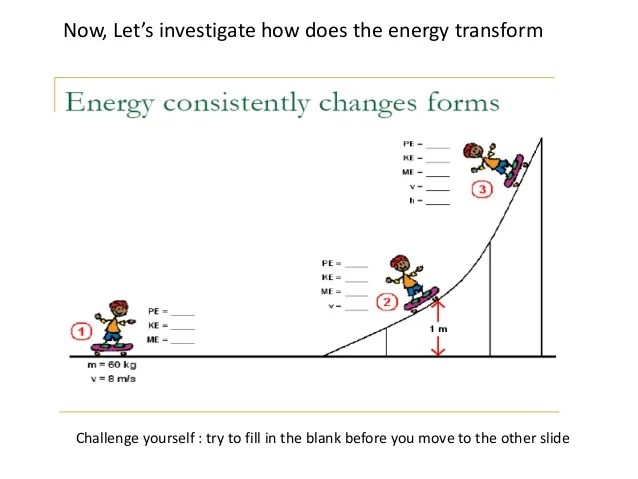 continue  the energy bar chart also work power reading assignment revision physics rh slideshare