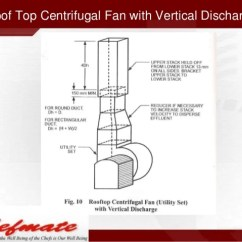 Types Of Kitchen Exhaust Fans Open Shelves India