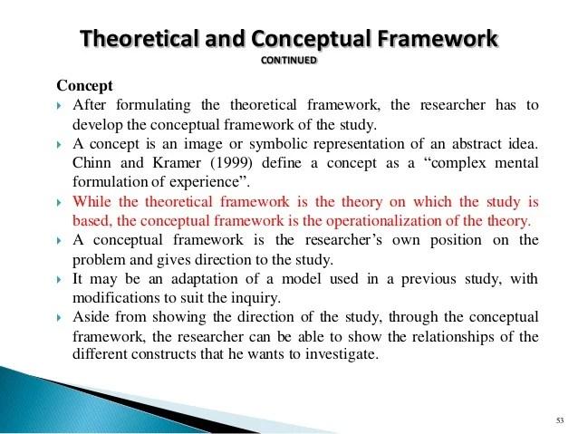 buy marketing thesis proposal