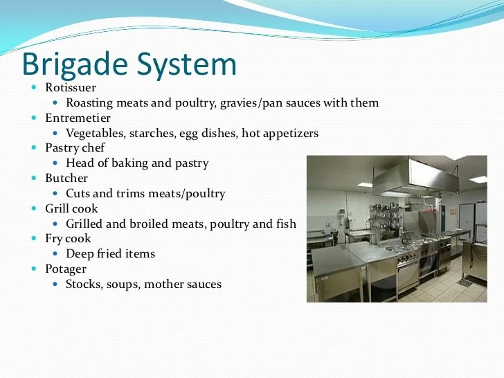 Kitchen Brigade Related Keywords  Suggestions  Kitchen