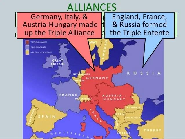 World War 1 Map Triple Entente