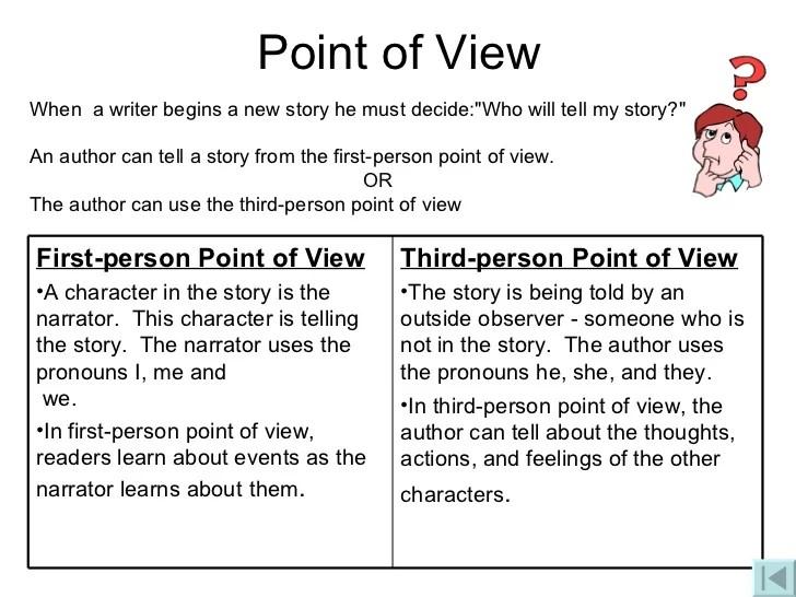 write essay in third person