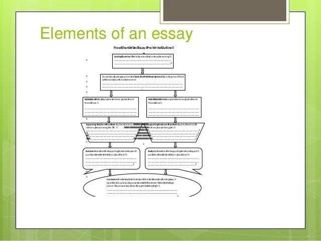 Elements of an essay also writing workshop by dr ali cullerton rh slideshare