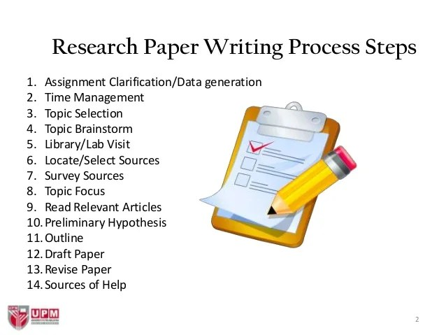 Research Paper Procedures Beautycosmetic Nl
