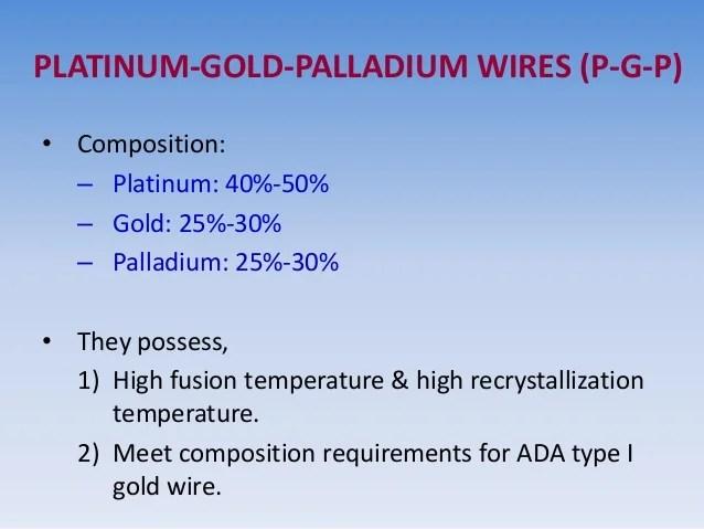 wrought metal alloys