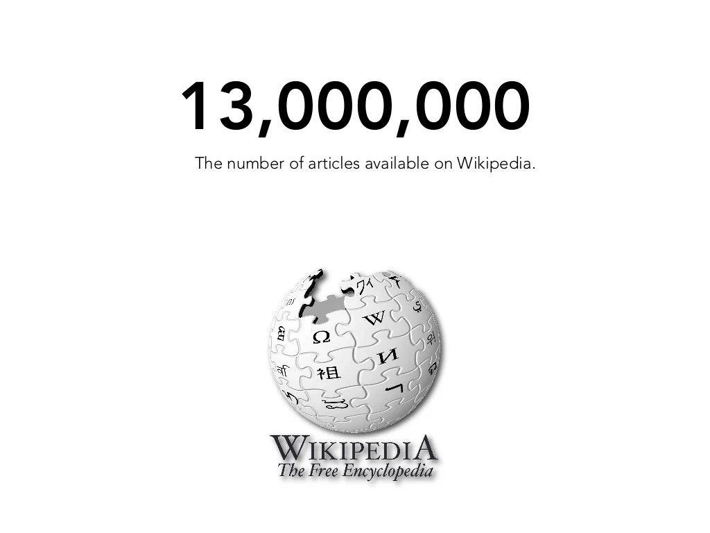 13 000 000 The Number Of Articles