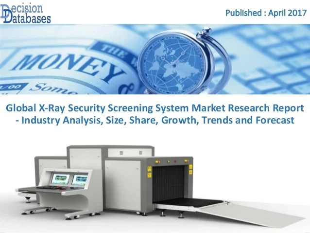 Security Alarm System Market