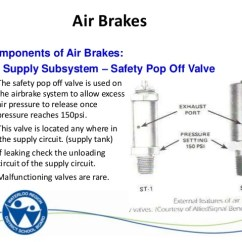 Hino Fd Wiring Diagram Rj11 Wall Jack Wabco Abs Plug Ford 7.3 Parts ~ Elsalvadorla