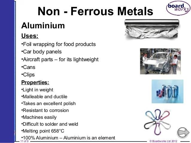 Ferrous And Non Ferrous Metals