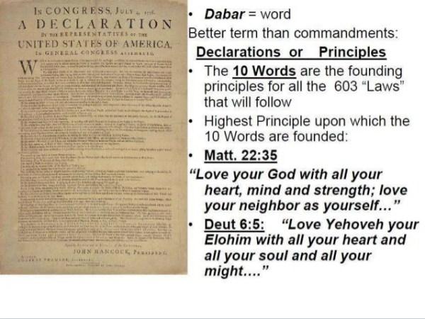10 commandments 603 mitzvot # 5