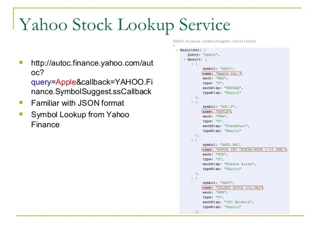 Msft Stock Quote Yahoo Finance - Resume Examples   Resume