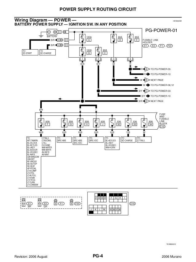 Fuse Box For 2009 Nissan Murano  Detailed Schematics Diagram