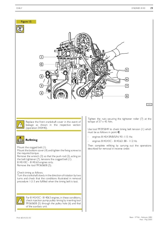 Iveco daily speedo wiring diagram
