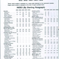 Massey Ferguson Wiring Diagram 2001 Dodge Ram Pcm Mf255 Tractor Service Repair Manual