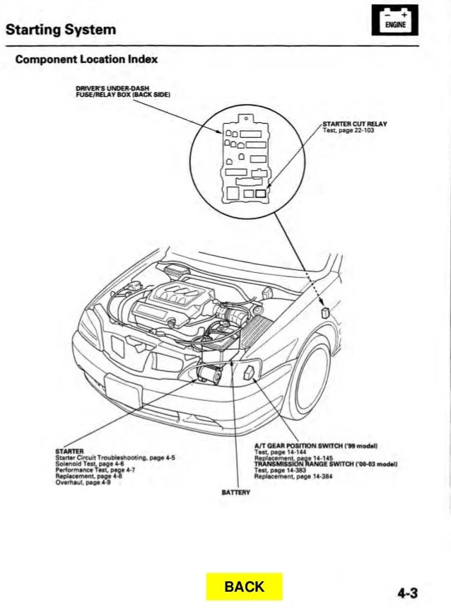 2001 Acura Cl Car Stereo Installation Kit Manual