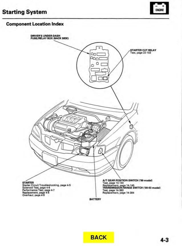2006 Acura Tl Headlight Bulb Manual