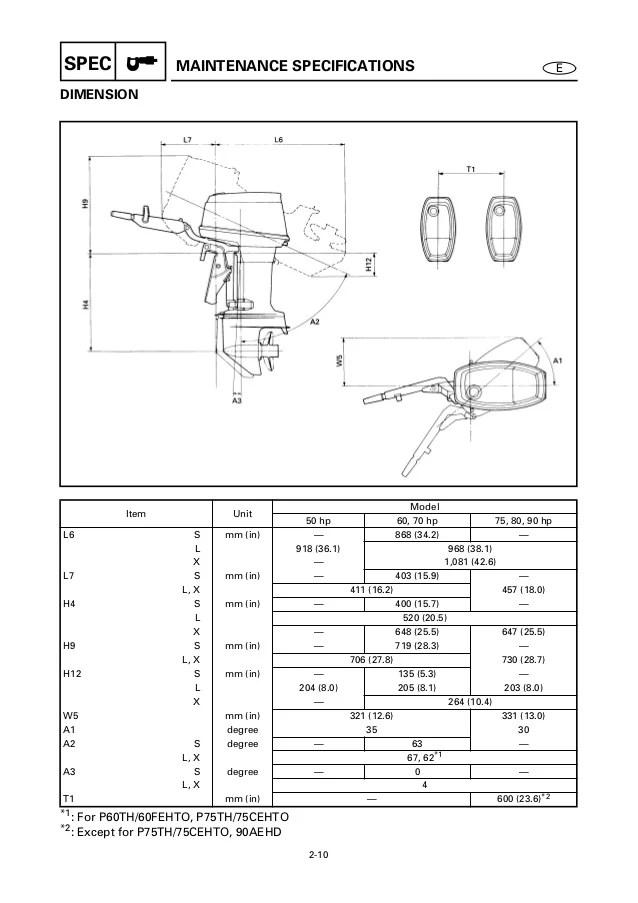 yamaha 90hp outboard wiring diagram 97 vw golf fuse 90 ho schwabenschamanen de data rh 3 8 cafeinomano co ttr aeto