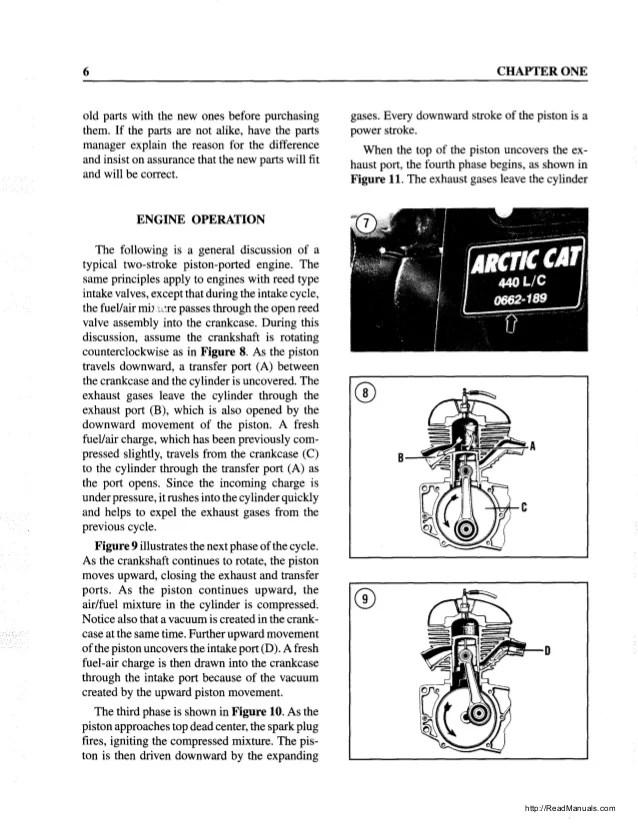 1996 Arctic Cat Zr 580 Repair Manual