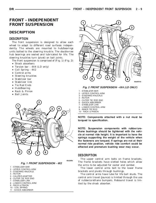 2003 Dodge Ram 1500 Ball Joints : dodge, joints, Engine:, 3.7L,, 4.7L,, 5.7L,, Dodge, Front, Outer, Steering, Shocks,, Struts, Suspension, Officeresearch, Parts