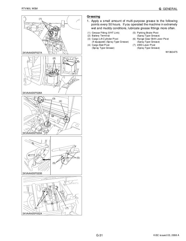 Heavy Equipment Parts & Accessories Kubota RTV-X900 RTV