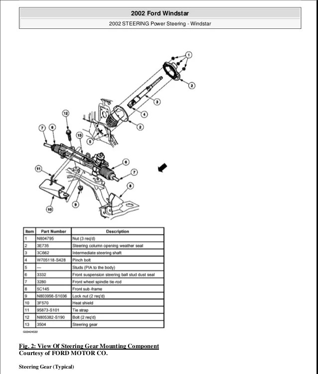 2002 ford escape exhaust diagram wiring toyota 1jz ge 2000 windstar system diagrams control parts all data 2003