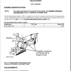 2001 Pontiac Montana Engine Diagram Walk In Freezer Defrost Timer Wiring 2002 Grand Am Starter Data Service Repair Manual