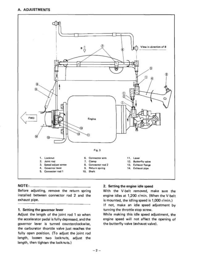 yamaha g1 golf cart wiring diagram 3 way and 4 switch car service repair manual 2