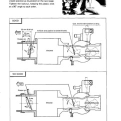 Yamaha G1 Golf Cart Wiring Diagram 2000 Jetta Radio Car Service Repair Manual Governor Lever 6