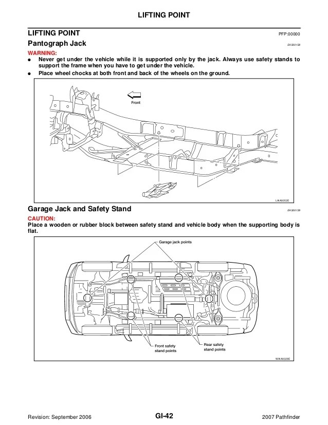 2006 Nissan Pathfinder Se Owners Manual