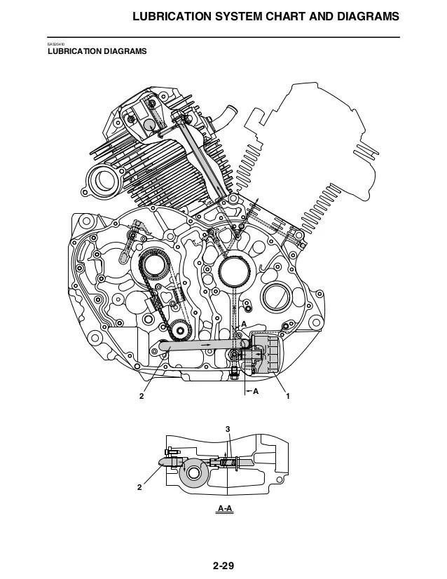 2007 Yamaha V Star 250 Wiring Diagram
