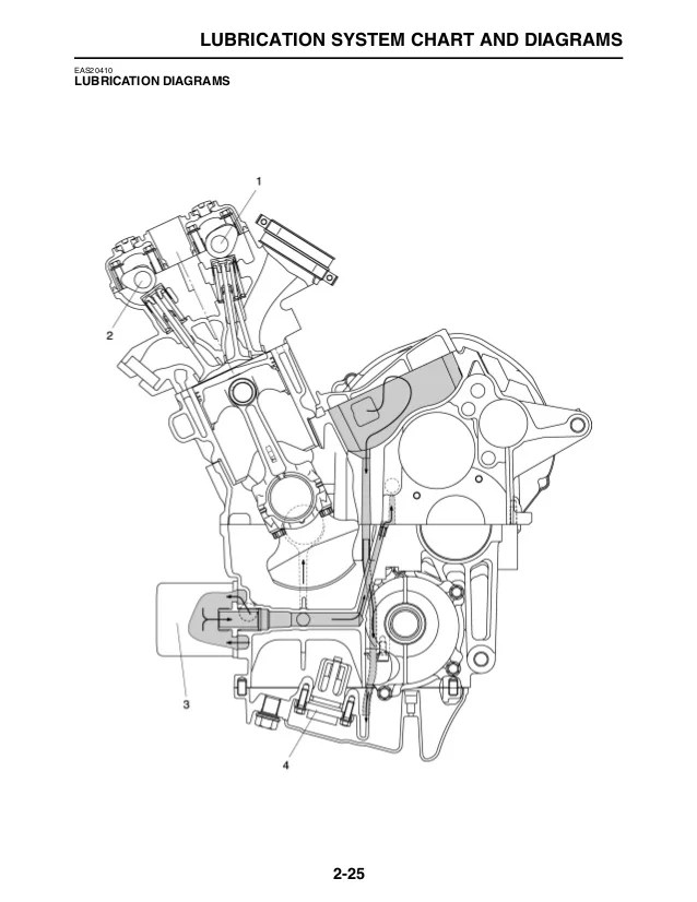 2008 Yamaha Fz6 Motorcycle Service Manual